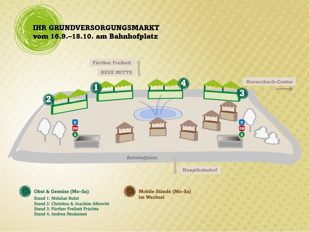 Ihr Grundversorgungsmarkt: Bis 18.10.19 am Bahnhofplatz